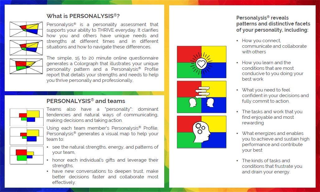 Personanalysis Chart